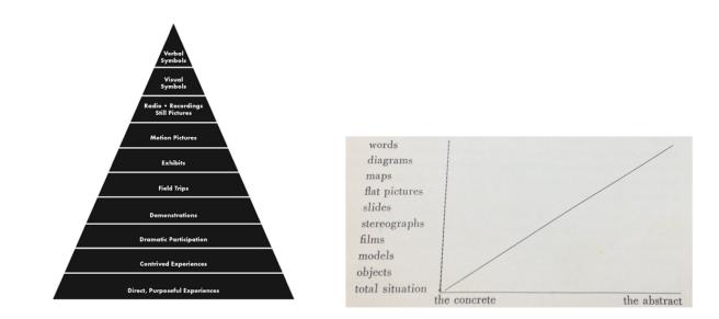 abstractionpyramid