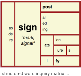 sign_word_matrix