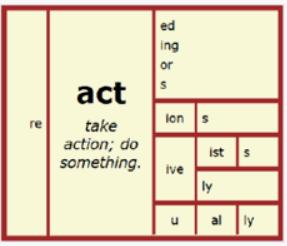 word_matrix_2